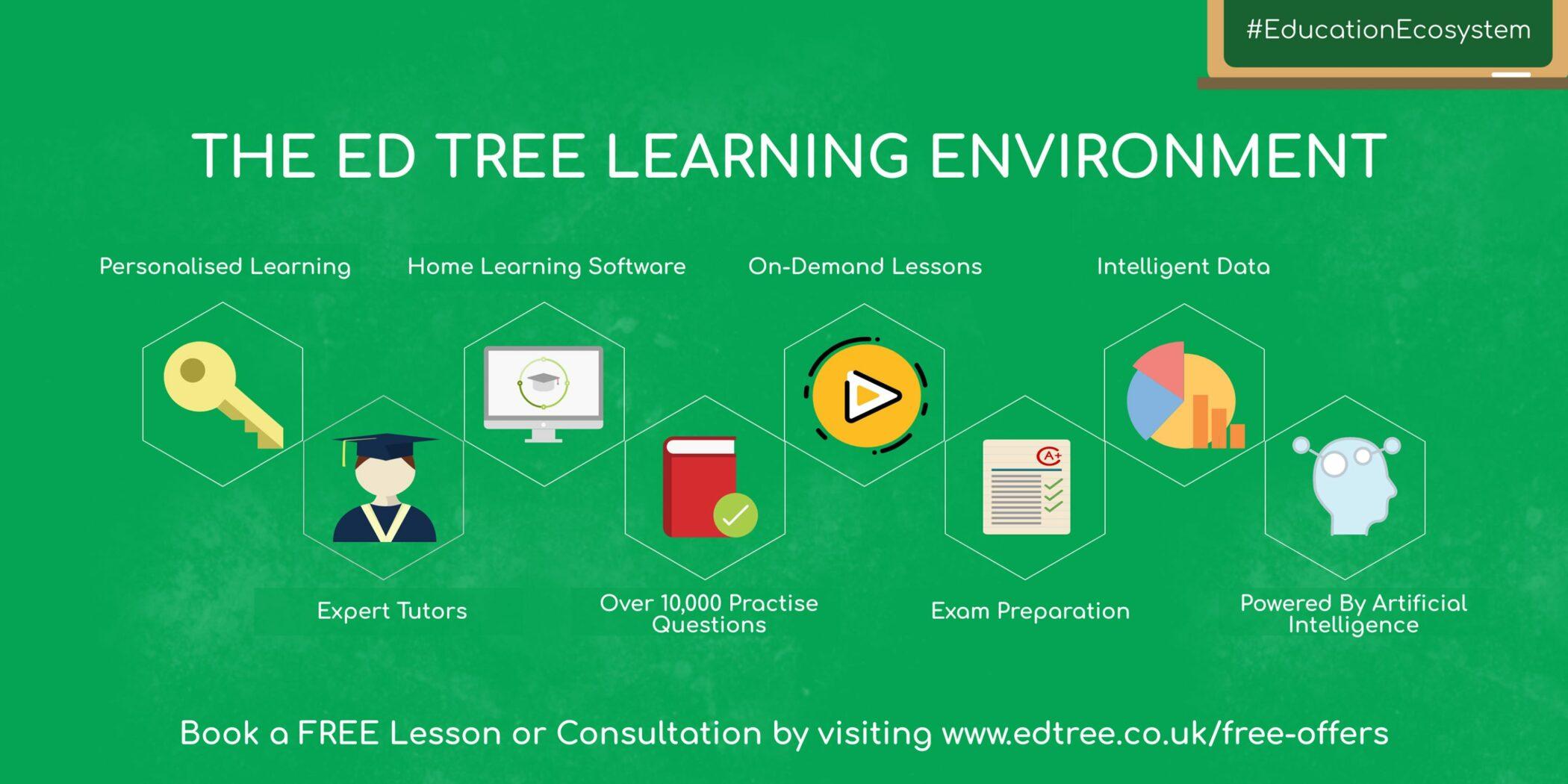 Ed Tree Graphic 2